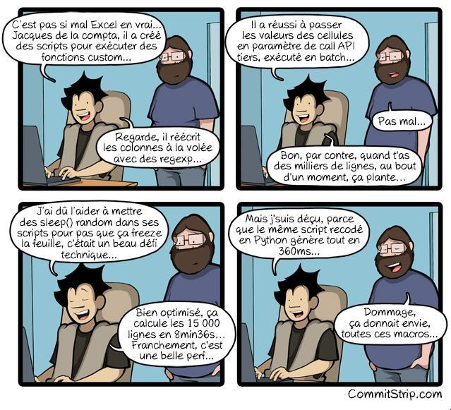 commitstrip.com excel-at-the-end-of-the-road.jpg